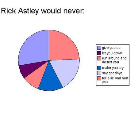 rick-astley.jpg