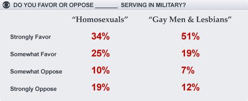 homospoll2.jpg