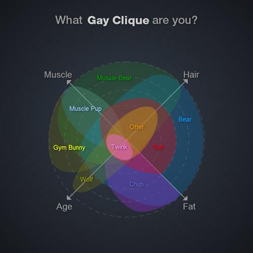 Gay-Cliques.jpg