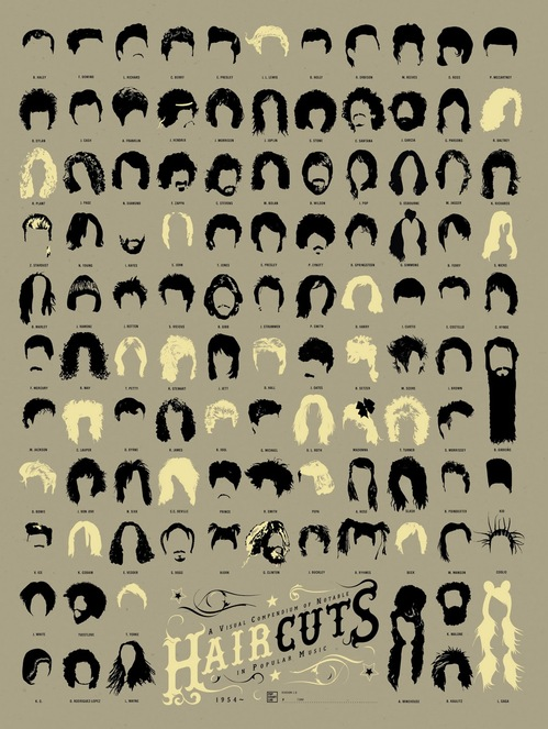 Music-Hair-Cuts-Infographic-Full.jpg