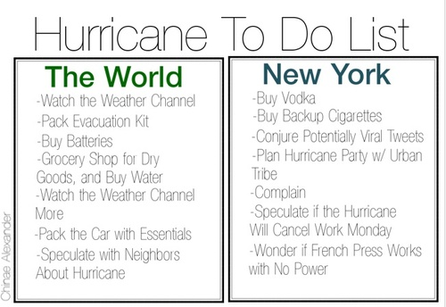 Hurricane To DO List.jpg