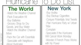 Hurricane20To20DO20List-thumb-500x344-5445.jpg